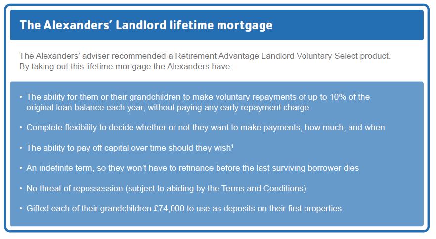 Retirement Advantage BTL Benefits